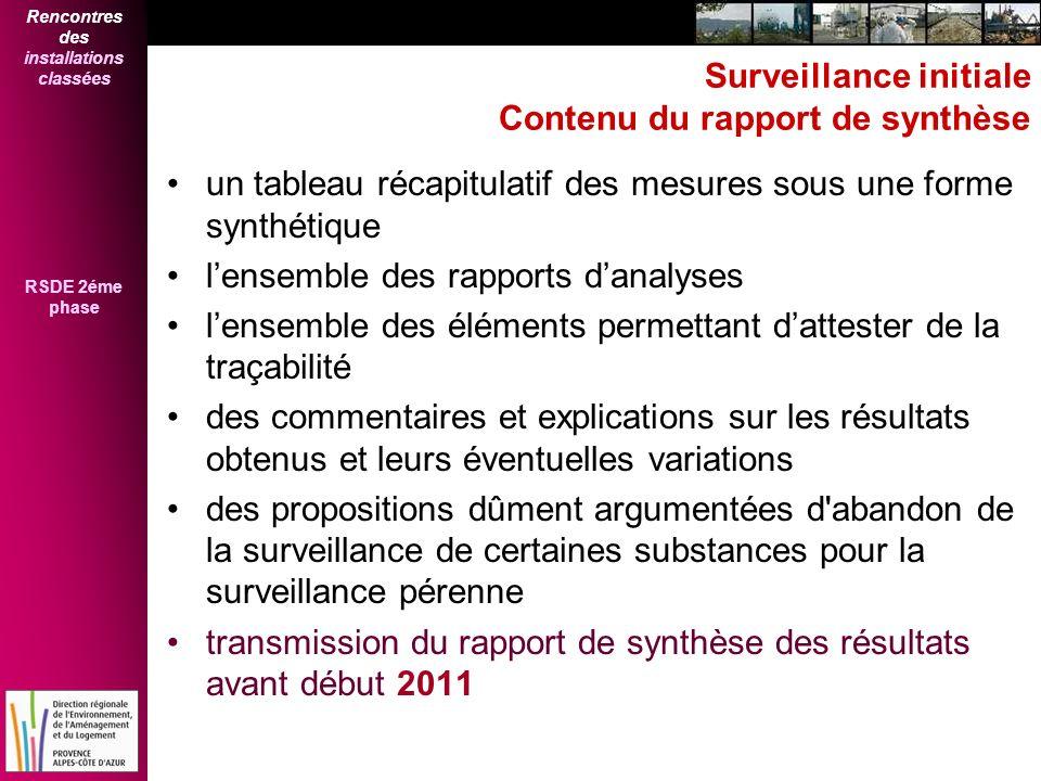 Rencontres des installations classées RSDE 2éme phase Surveillance initiale Contenu du rapport de synthèse un tableau récapitulatif des mesures sous u