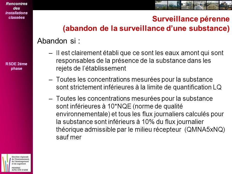 Rencontres des installations classées RSDE 2éme phase Surveillance pérenne (abandon de la surveillance dune substance) Abandon si : –Il est clairement