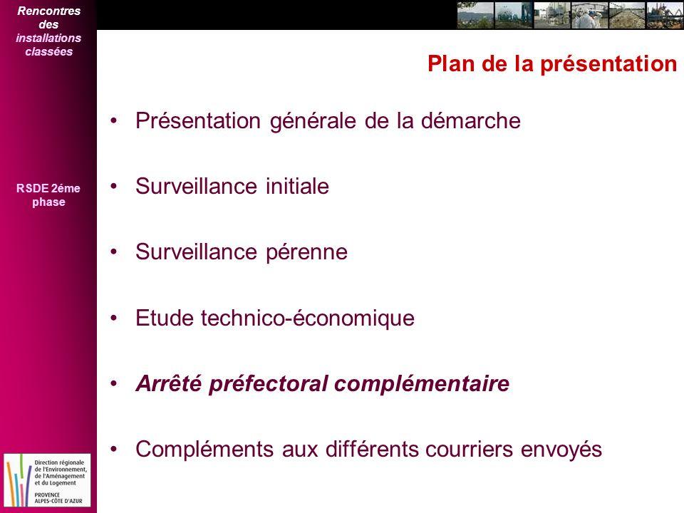 Rencontres des installations classées RSDE 2éme phase Plan de la présentation Présentation générale de la démarche Surveillance initiale Surveillance