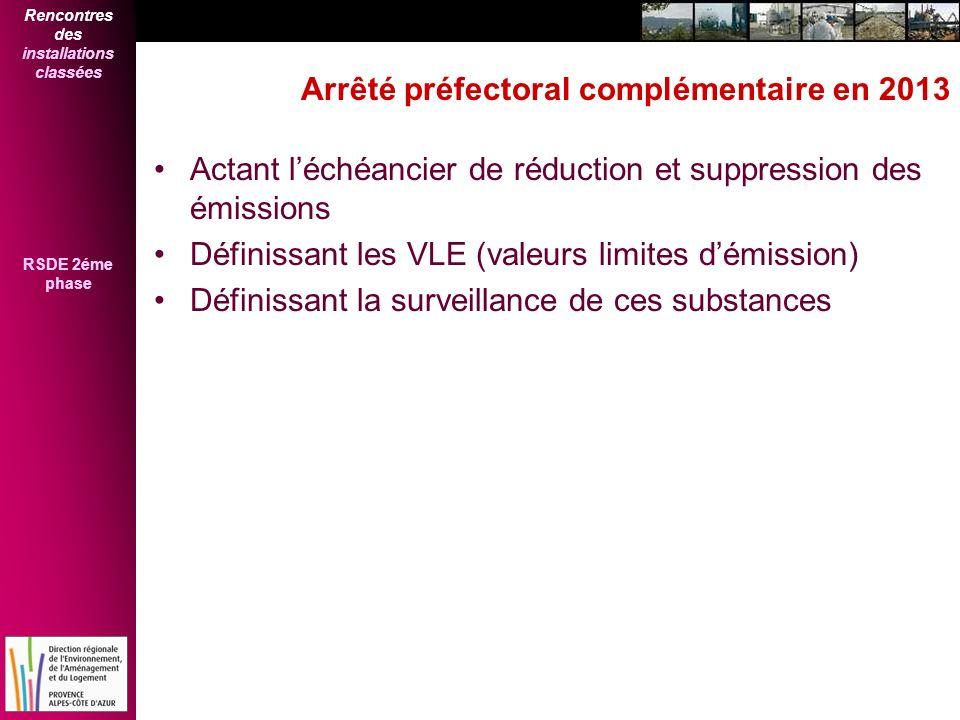 Rencontres des installations classées RSDE 2éme phase Arrêté préfectoral complémentaire en 2013 Actant léchéancier de réduction et suppression des émi