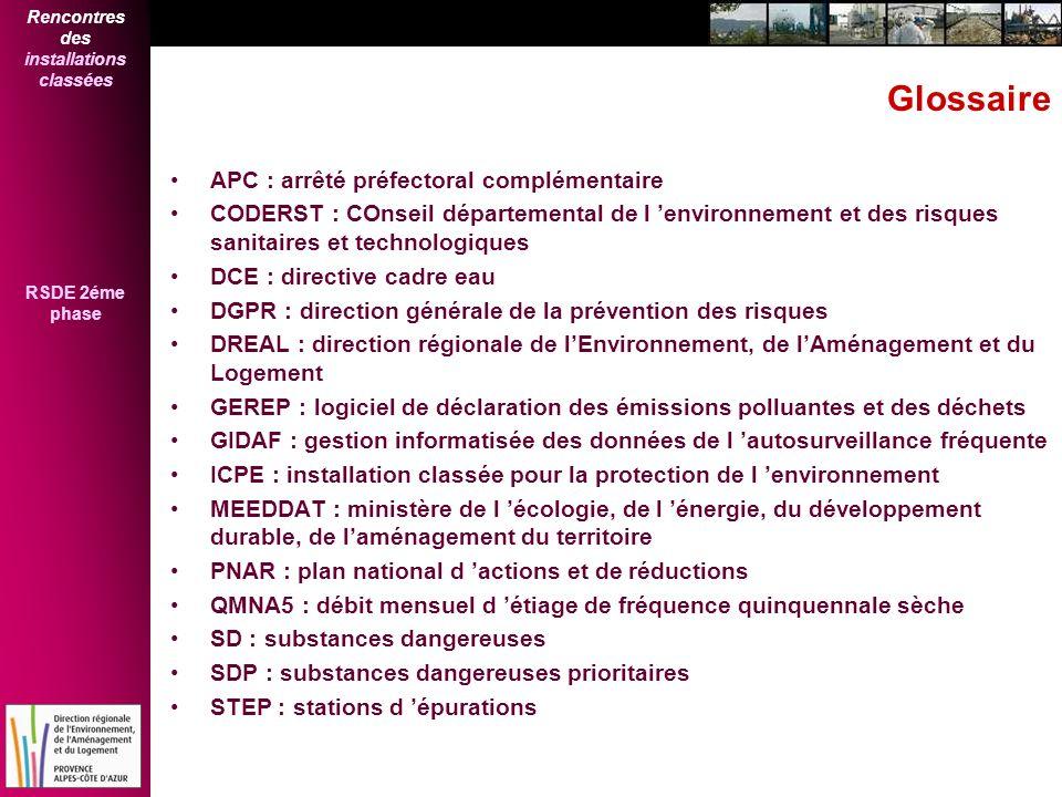 Rencontres des installations classées RSDE 2éme phase Glossaire APC : arrêté préfectoral complémentaire CODERST : COnseil départemental de l environne