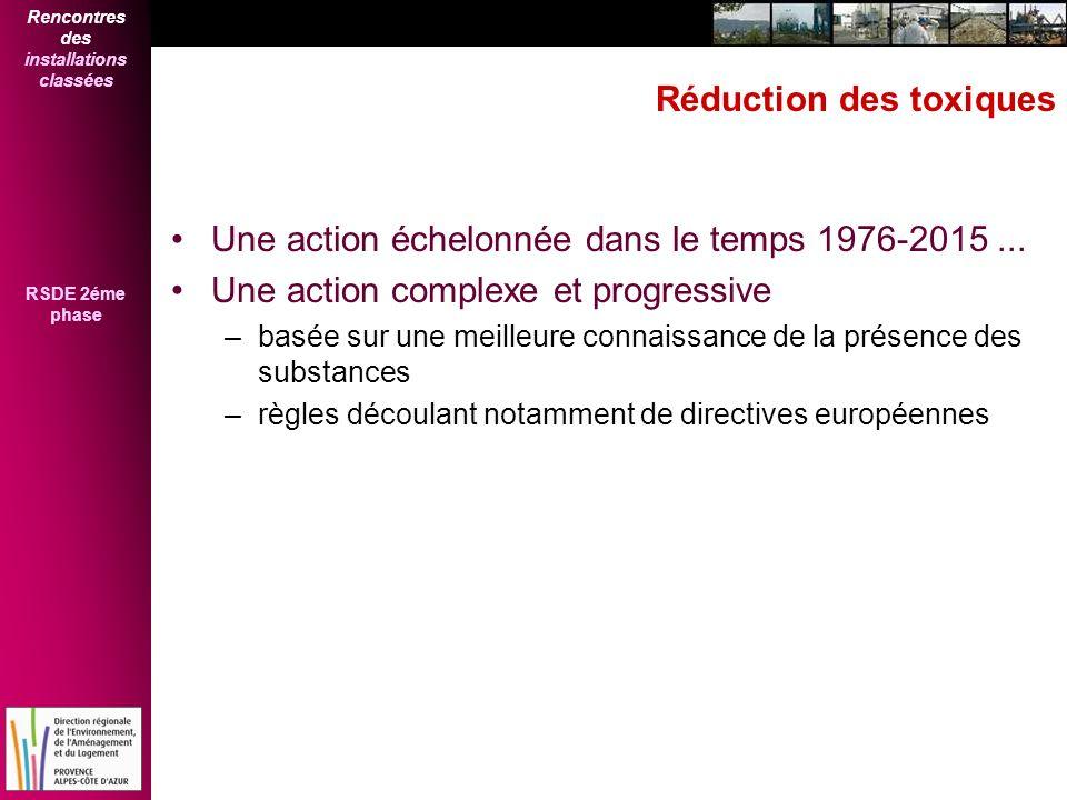 Rencontres des installations classées RSDE 2éme phase Réduction des toxiques Une action échelonnée dans le temps 1976-2015... Une action complexe et p