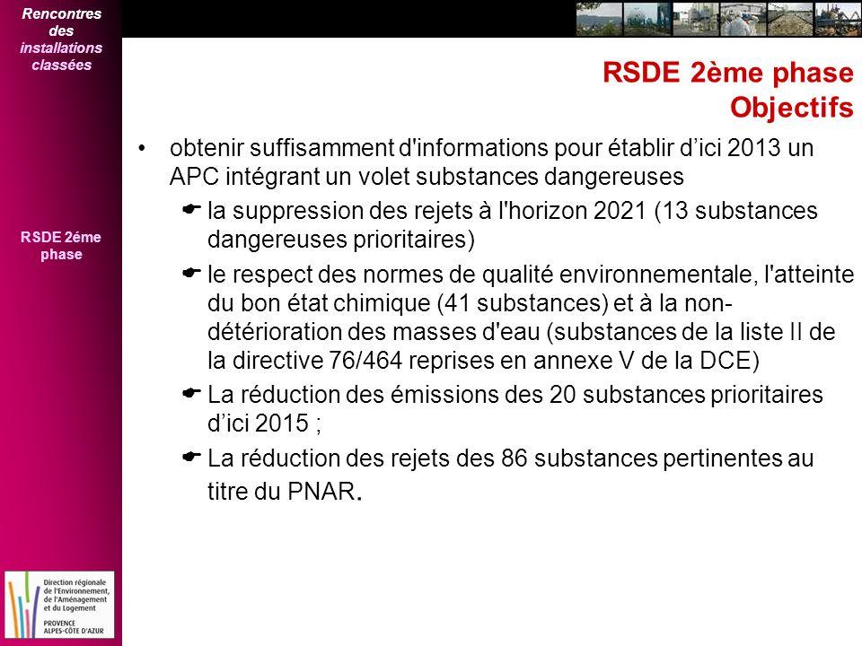 Rencontres des installations classées RSDE 2éme phase RSDE 2ème phase Objectifs obtenir suffisamment d'informations pour établir dici 2013 un APC inté