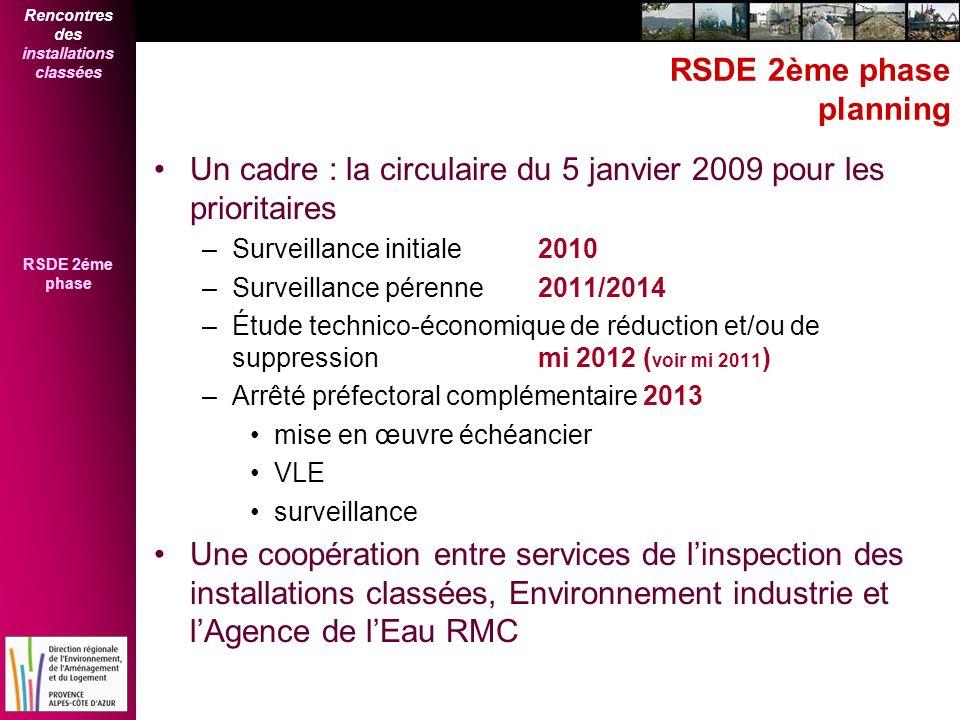 Rencontres des installations classées RSDE 2éme phase RSDE 2ème phase planning Un cadre : la circulaire du 5 janvier 2009 pour les prioritaires –Surve