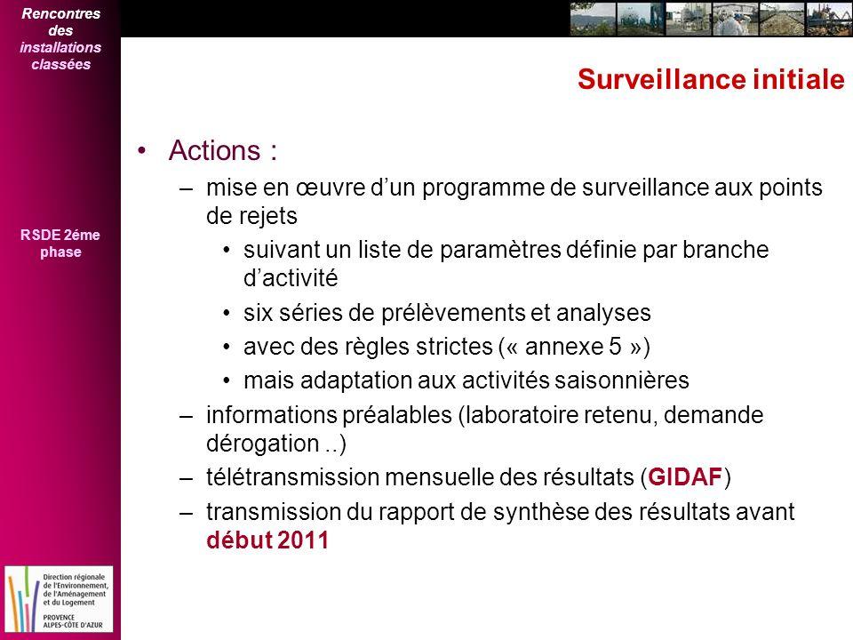 Rencontres des installations classées RSDE 2éme phase Surveillance initiale Actions : –mise en œuvre dun programme de surveillance aux points de rejet