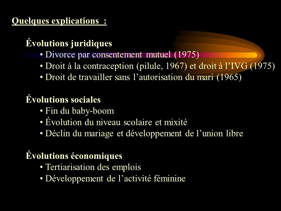 Quelques explications : Évolutions juridiques Divorce par consentement mutuel (1975) Droit à la contraception (pilule, 1967) et droit à lIVG (1975) Dr