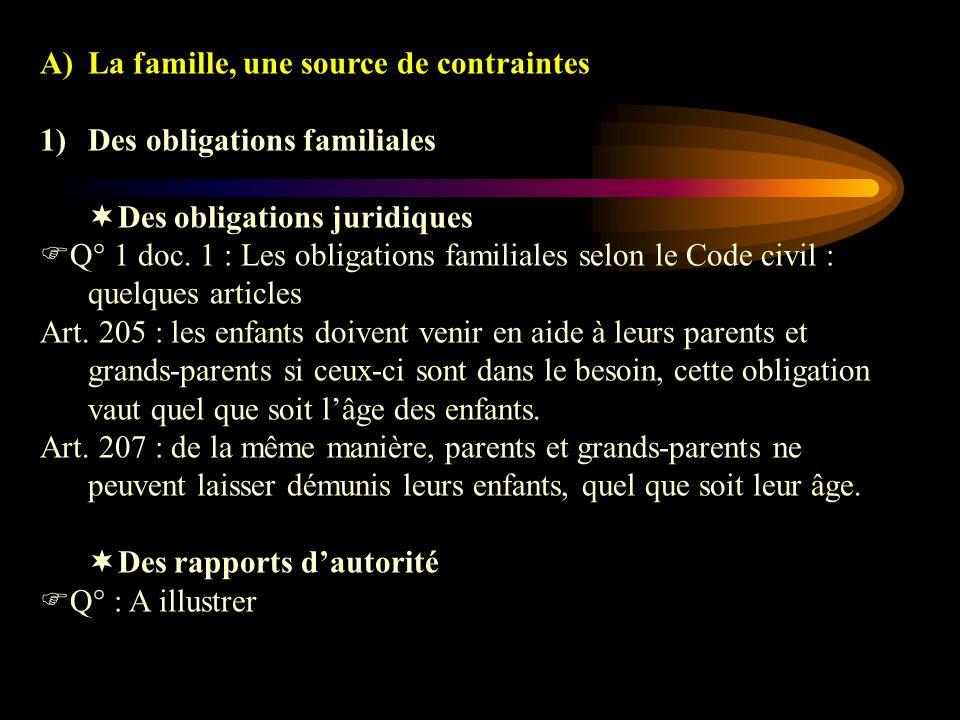 A)La famille, une source de contraintes 1)Des obligations familiales Des obligations juridiques Q° 1 doc. 1 : Les obligations familiales selon le Code