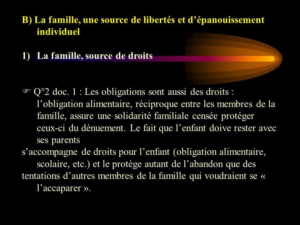 B) La famille, une source de libertés et dépanouissement individuel 1)La famille, source de droits Q°2 doc. 1 : Les obligations sont aussi des droits