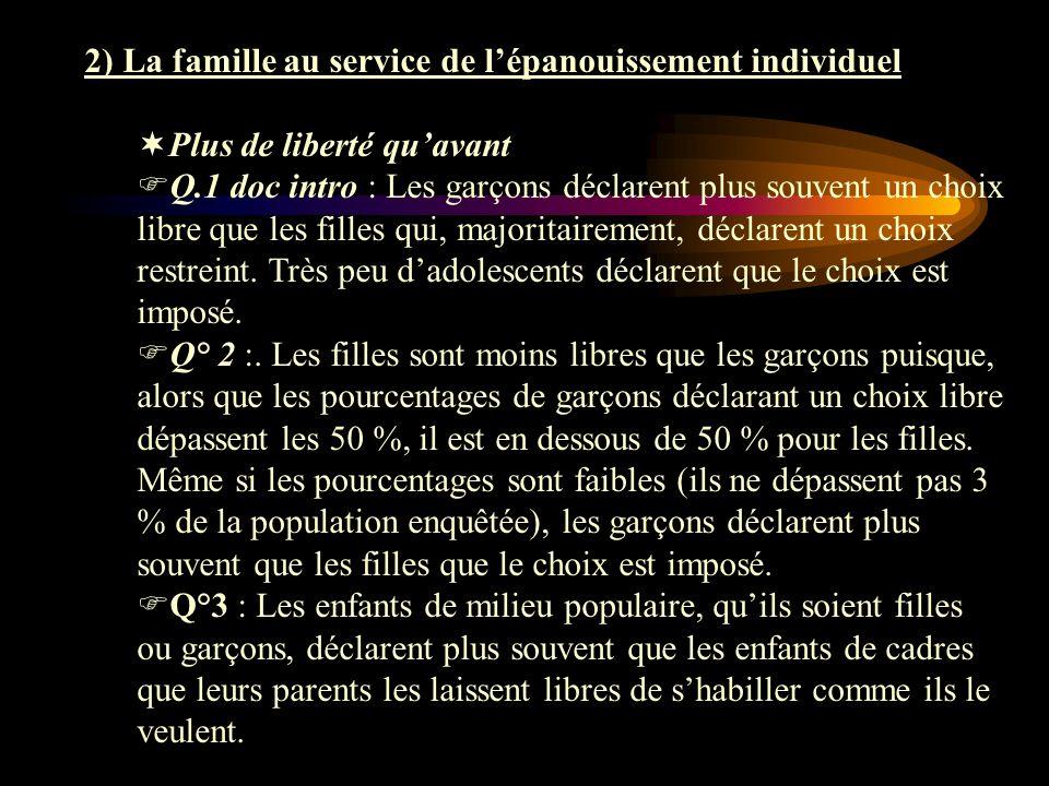 2) La famille au service de lépanouissement individuel Plus de liberté quavant Q.1 doc intro : Les garçons déclarent plus souvent un choix libre que l
