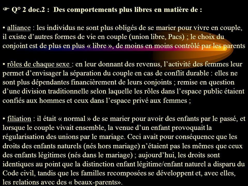 Q° 2 doc.2 : Des comportements plus libres en matière de : alliance : les individus ne sont plus obligés de se marier pour vivre en couple, il existe