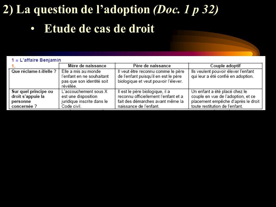 2) La question de ladoption (Doc. 1 p 32) Etude de cas de droit