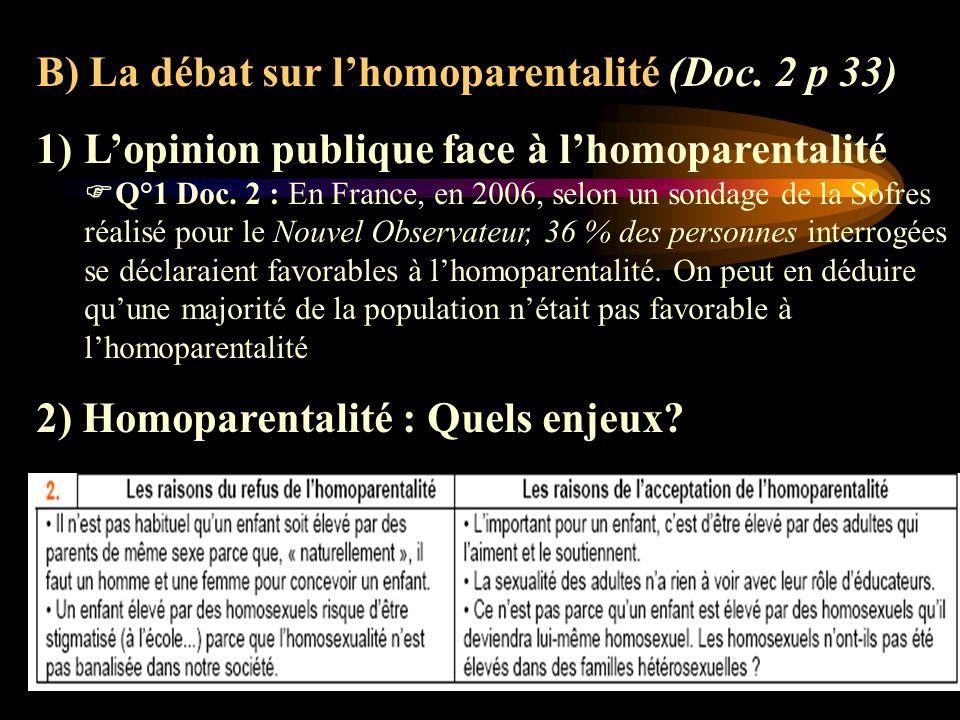B) La débat sur lhomoparentalité (Doc. 2 p 33) 1)Lopinion publique face à lhomoparentalité Q°1 Doc. 2 : En France, en 2006, selon un sondage de la Sof