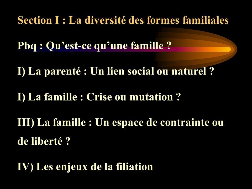 Section I : La diversité des formes familiales Pbq : Quest-ce quune famille ? I) La parenté : Un lien social ou naturel ? I) La famille : Crise ou mut