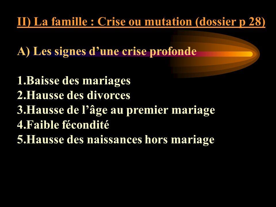 II) La famille : Crise ou mutation (dossier p 28) A) Les signes dune crise profonde 1.Baisse des mariages 2.Hausse des divorces 3.Hausse de lâge au pr