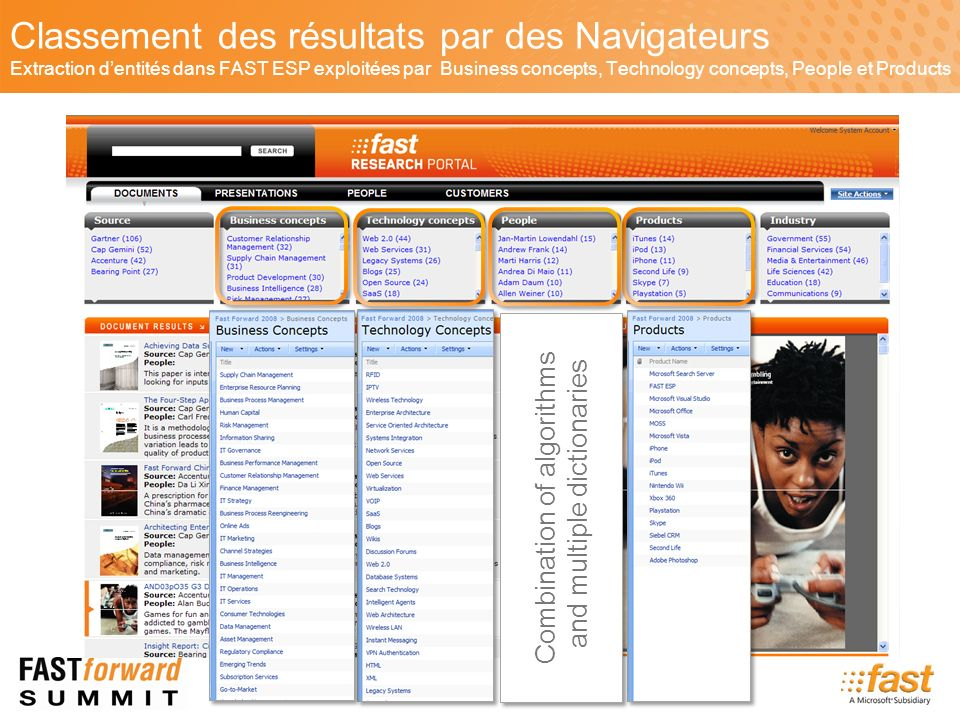 Classement des résultats par des Navigateurs Extraction dentités dans FAST ESP exploitées par Business concepts, Technology concepts, People et Products Combination of algorithms and multiple dictionaries