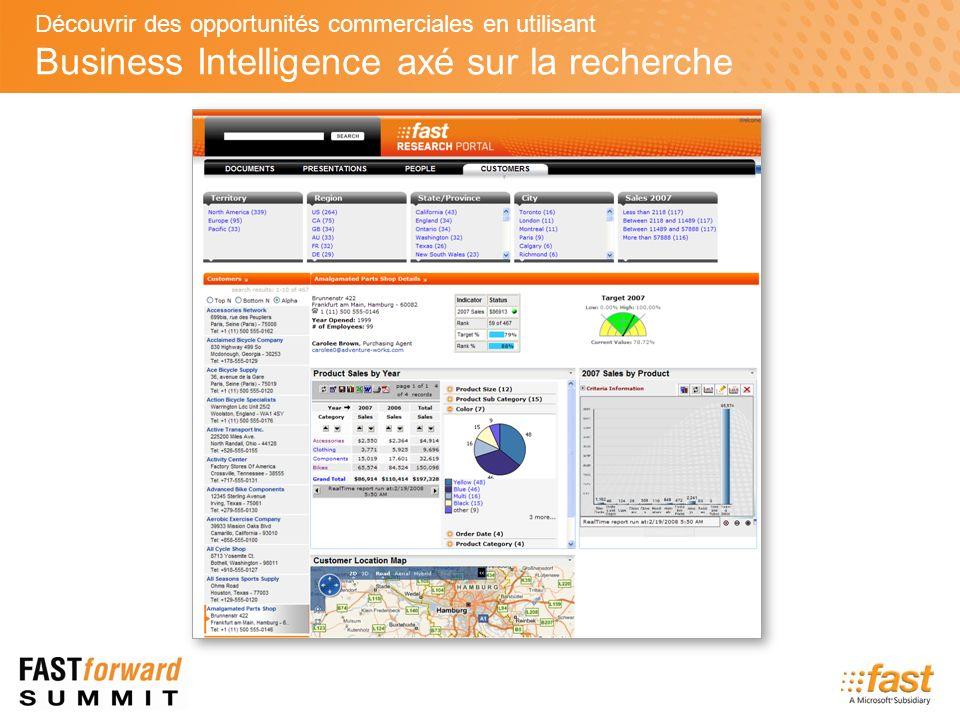 Découvrir des opportunités commerciales en utilisant Business Intelligence axé sur la recherche