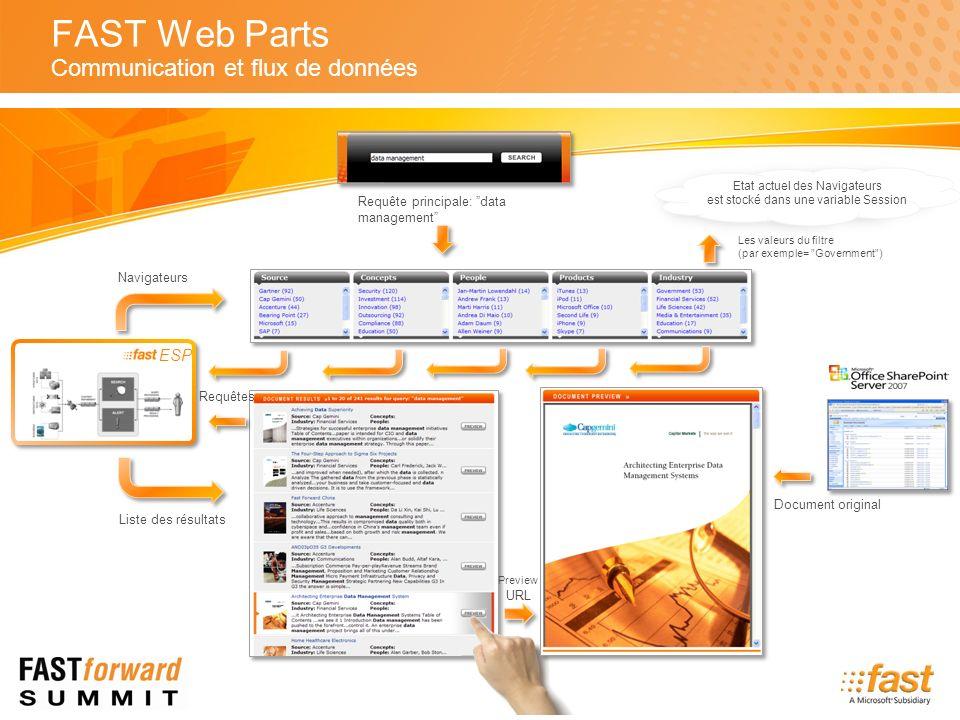FAST Web Parts Communication et flux de données ESP Liste des résultats Navigateurs Document original Preview URL Requête principale: data management Etat actuel des Navigateurs est stocké dans une variable Session Requêtes Les valeurs du filtre (par exemple= Government)
