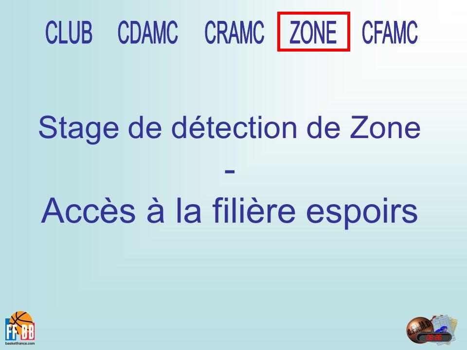 Stage de détection de Zone - Accès à la filière espoirs
