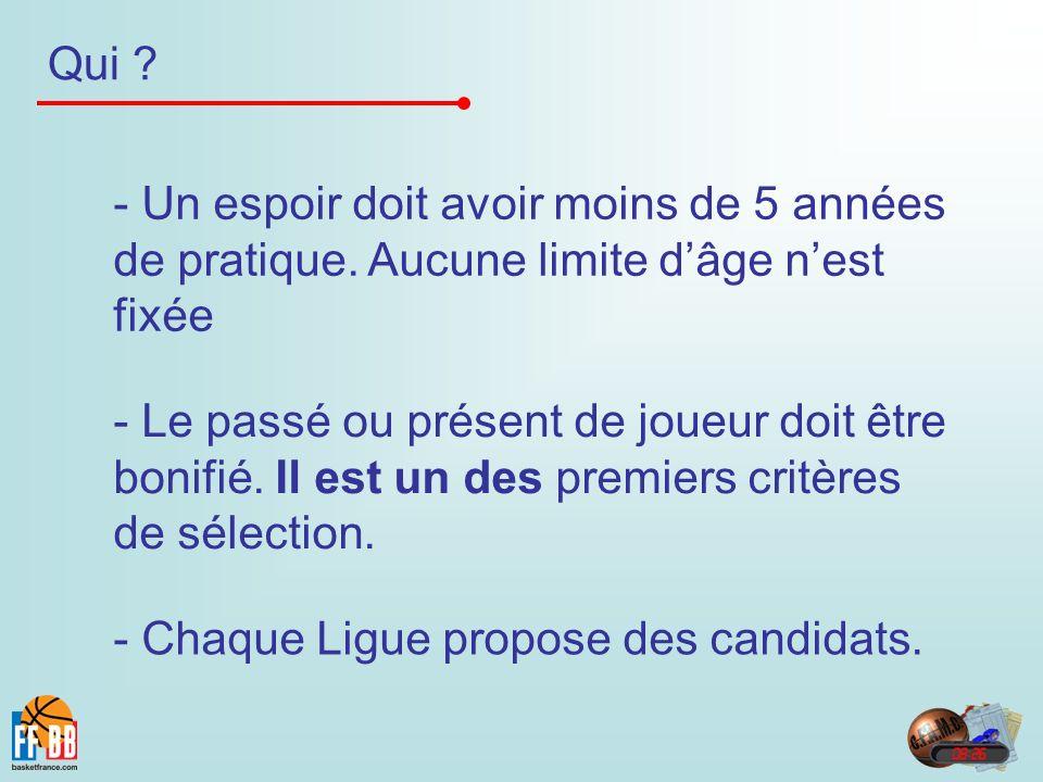 Qui . - Chaque Ligue propose des candidats. - Le passé ou présent de joueur doit être bonifié.