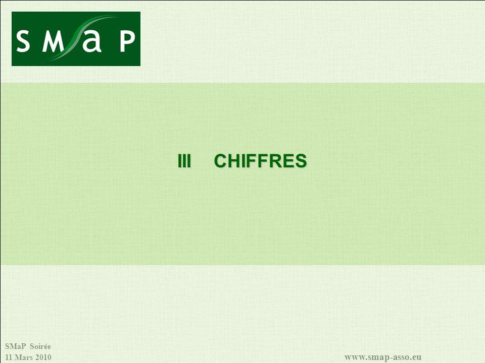 SMaP Soirée 11 Mars 2010 www.smap-asso.eu III CHIFFRES