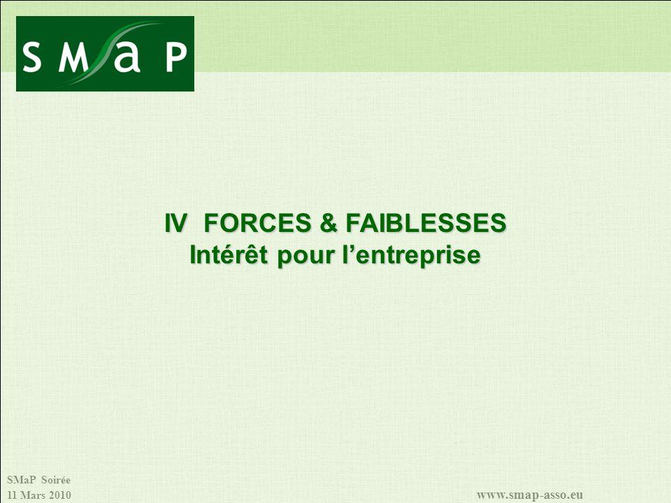 SMaP Soirée 11 Mars 2010 www.smap-asso.eu IV FORCES & FAIBLESSES Intérêt pour lentreprise