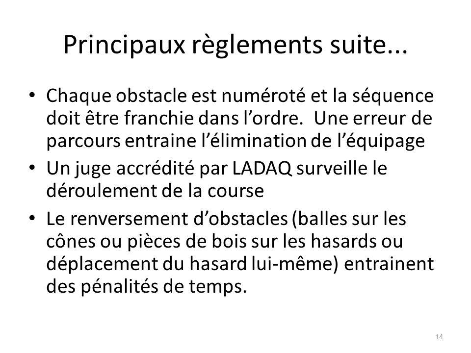 14 Principaux règlements suite...
