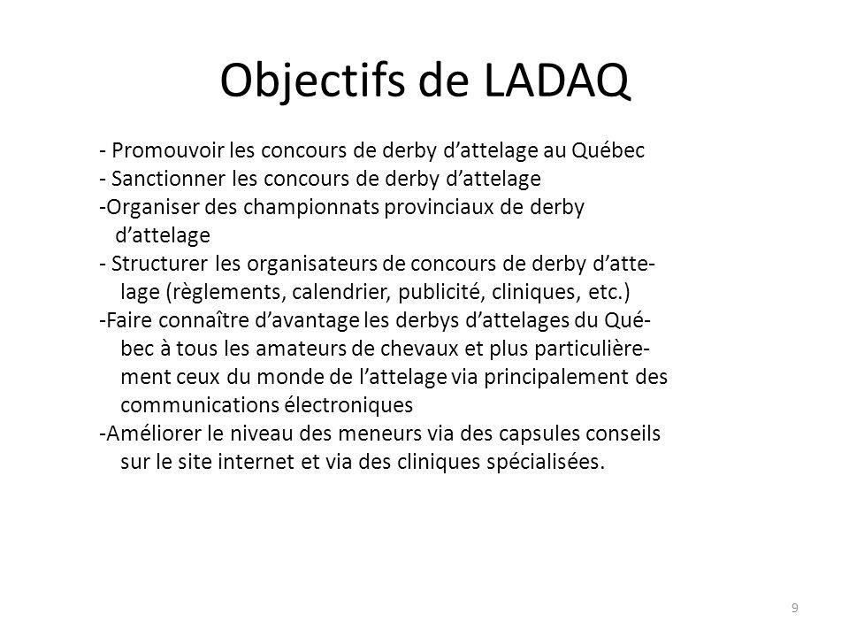 9 Objectifs de LADAQ - Promouvoir les concours de derby dattelage au Québec - Sanctionner les concours de derby dattelage -Organiser des championnats provinciaux de derby dattelage - Structurer les organisateurs de concours de derby datte- lage (règlements, calendrier, publicité, cliniques, etc.) -Faire connaître davantage les derbys dattelages du Qué- bec à tous les amateurs de chevaux et plus particulière- ment ceux du monde de lattelage via principalement des communications électroniques -Améliorer le niveau des meneurs via des capsules conseils sur le site internet et via des cliniques spécialisées.