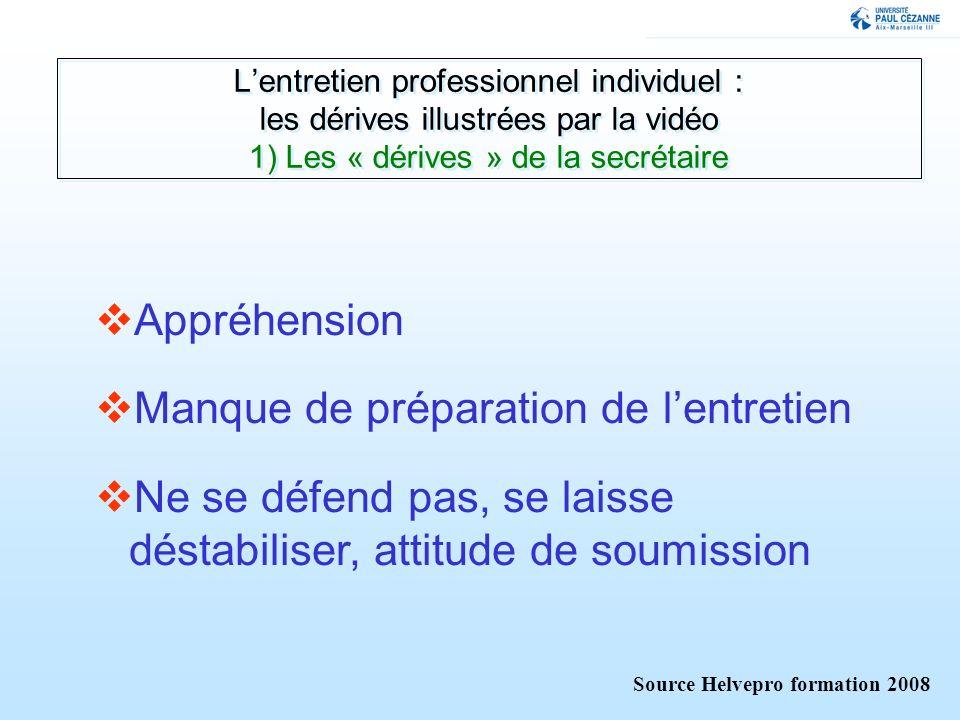 Lentretien professionnel individuel : les dérives illustrées par la vidéo 1) Les « dérives » de la secrétaire Source Helvepro formation 2008 Appréhens