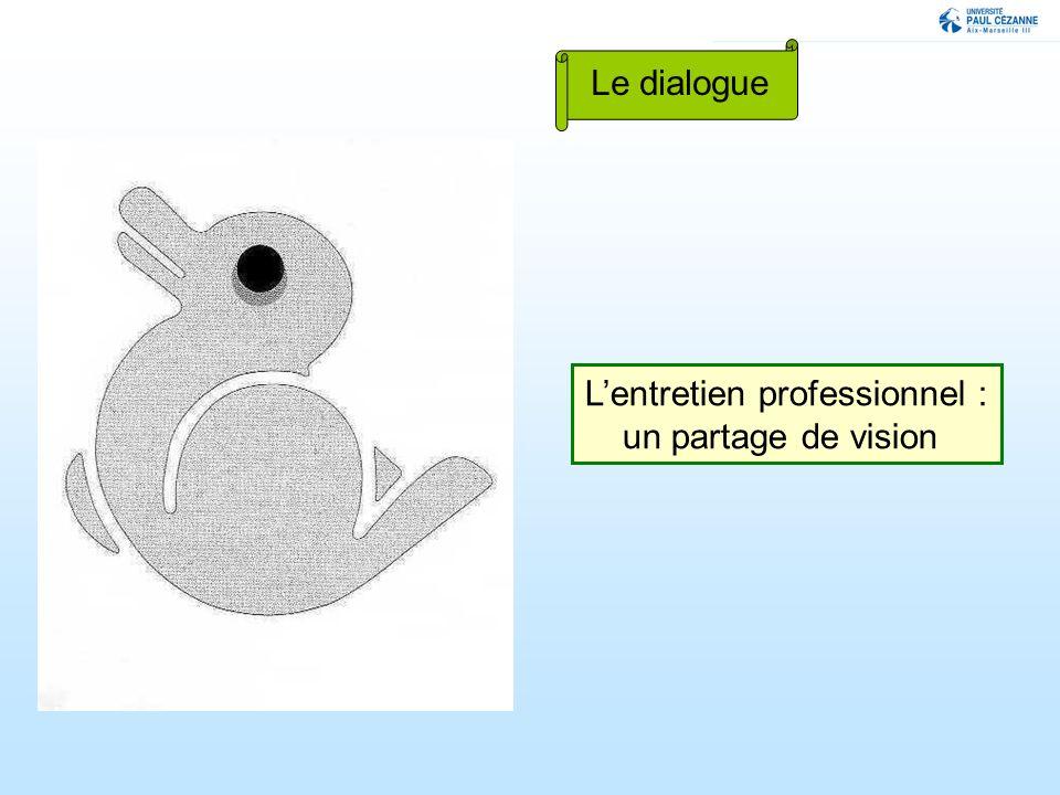 Lentretien professionnel : un partage de vision Le dialogue