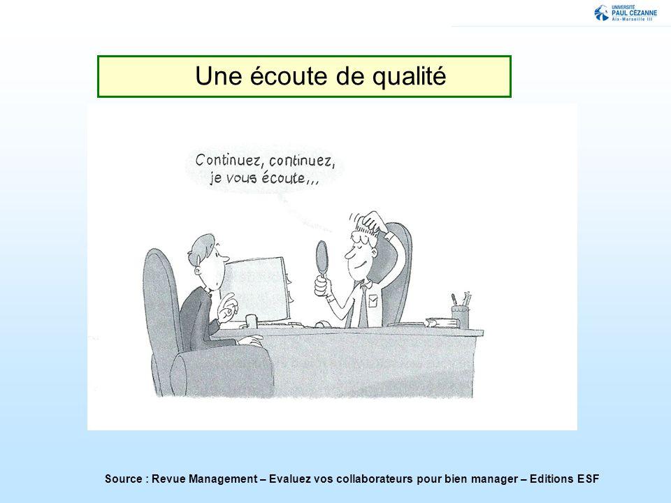 Une écoute de qualité Source : Revue Management – Evaluez vos collaborateurs pour bien manager – Editions ESF