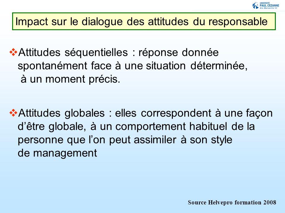 Impact sur le dialogue des attitudes du responsable Attitudes séquentielles : réponse donnée spontanément face à une situation déterminée, à un moment précis.