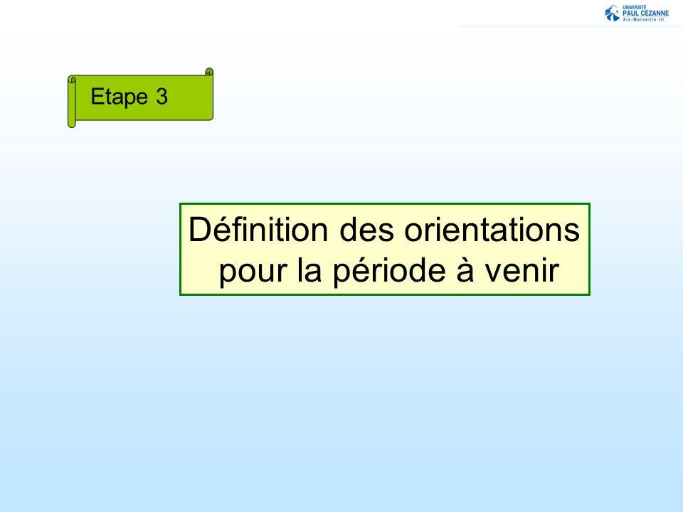 Définition des orientations pour la période à venir Etape 3