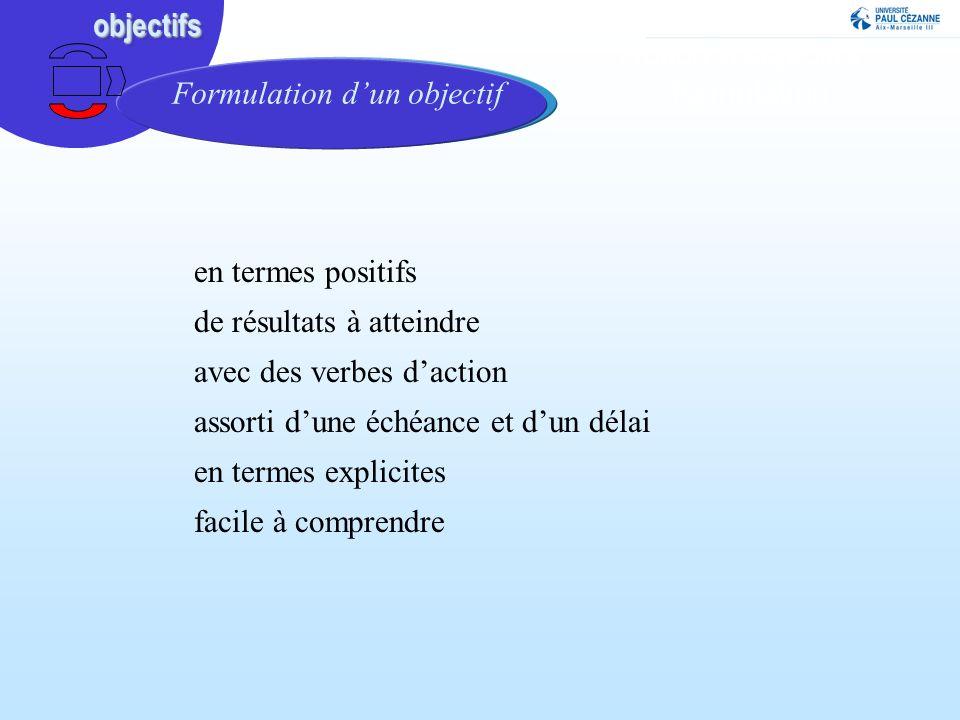 Notion dobjectifs : formulation en termes positifs de résultats à atteindre avec des verbes daction assorti dune échéance et dun délai en termes explicites facile à comprendreobjectifsobjectifs Formulation dun objectif