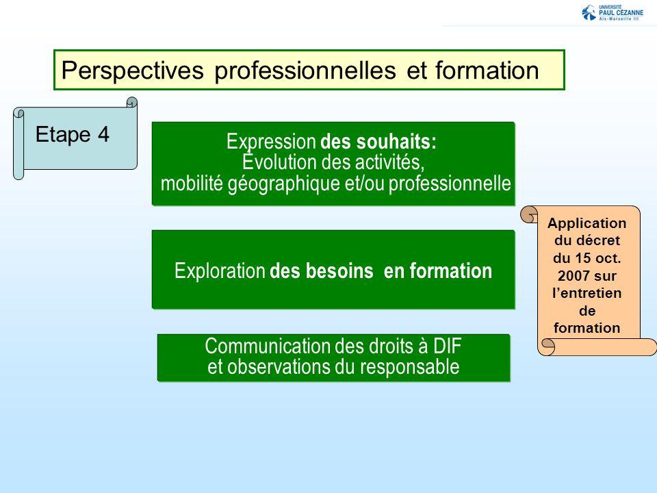 Expression des souhaits: Évolution des activités, mobilité géographique et/ou professionnelle Exploration des besoins en formation Communication des d