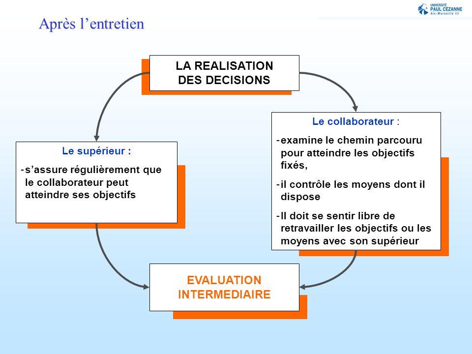 Introduction Accueil Rappel de lobjectif de lentretien Information sur le processus Indication du temps disponible Recherche dune «longueur donde » co