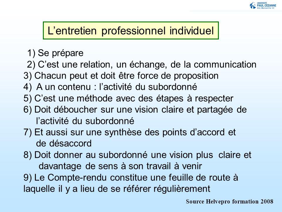 Lentretien professionnel individuel 1) Se prépare 2) Cest une relation, un échange, de la communication 3) Chacun peut et doit être force de propositi