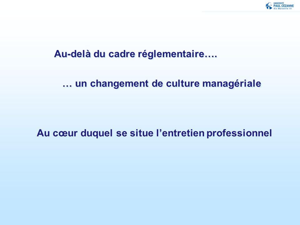 … un changement de culture managériale Au-delà du cadre réglementaire…. Au cœur duquel se situe lentretien professionnel