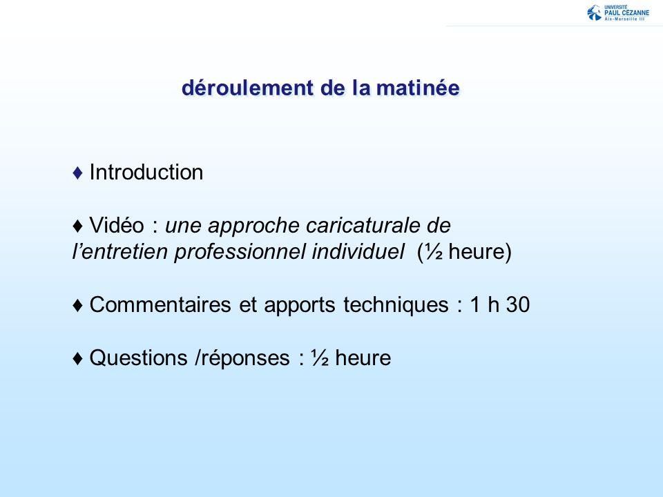 déroulement de la matinée Introduction Vidéo : une approche caricaturale de lentretien professionnel individuel (½ heure) Commentaires et apports techniques : 1 h 30 Questions /réponses : ½ heure