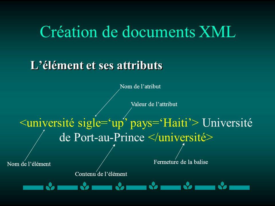 Création de documents XML Lélément et ses attributs Université de Port-au-Prince Nom de lélément Nom de latribut Valeur de lattribut Fermeture de la b