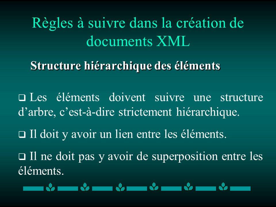 Règles à suivre dans la création de documents XML Structure hiérarchique des éléments Les éléments doivent suivre une structure darbre, cest-à-dire st