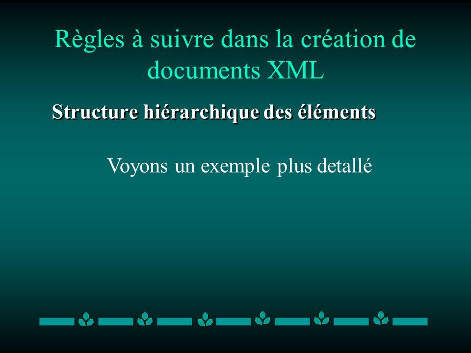 Règles à suivre dans la création de documents XML Structure hiérarchique des éléments Voyons un exemple plus detallé