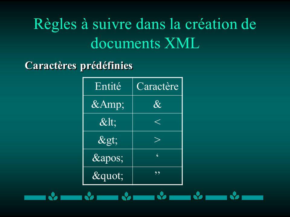 Règles à suivre dans la création de documents XML Caractères prédéfinies EntitéCaractère &Amp;& &lt;< &gt;> &apos; &quot;
