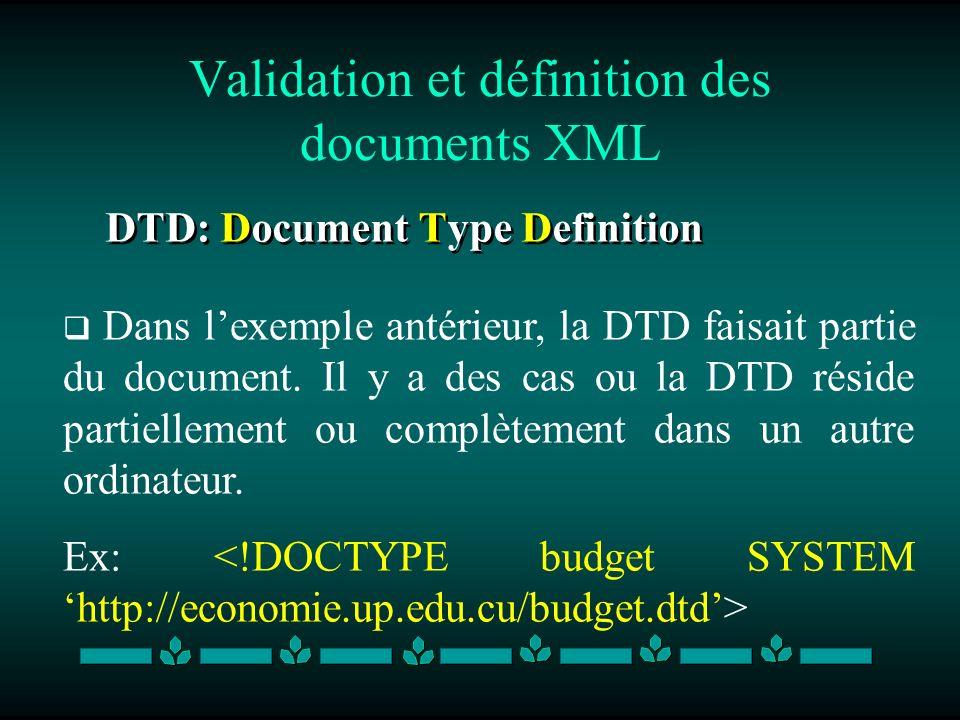 Validation et définition des documents XML DTD: Document Type Definition Dans lexemple antérieur, la DTD faisait partie du document. Il y a des cas ou