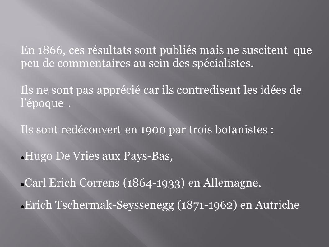 En 1866, ces résultats sont publiés mais ne suscitent que peu de commentaires au sein des spécialistes.