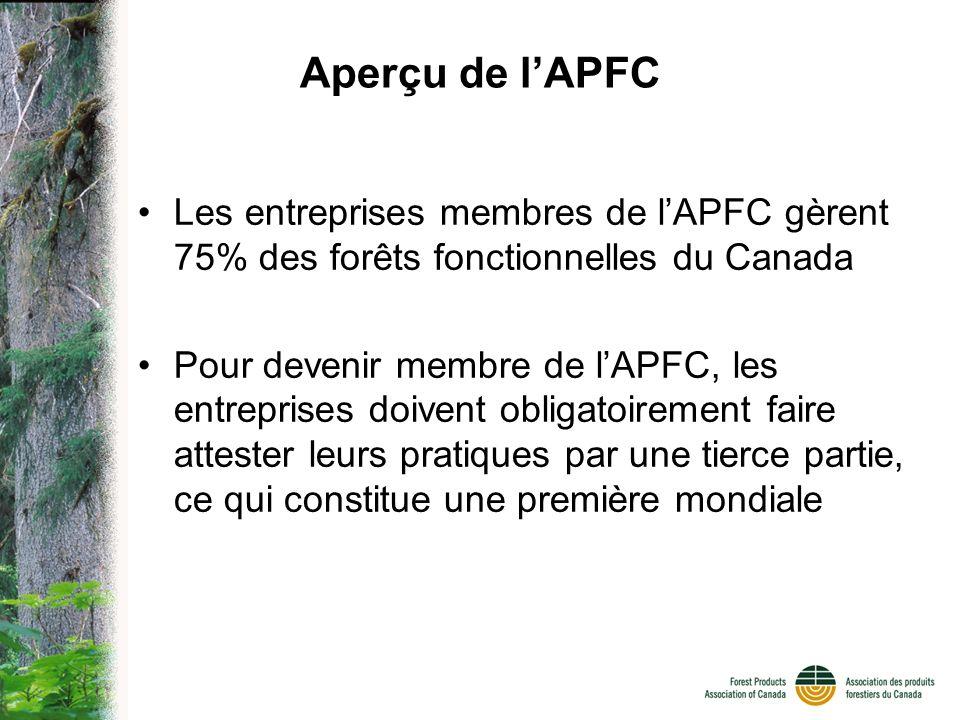 Aperçu de lAPFC Les entreprises membres de lAPFC gèrent 75% des forêts fonctionnelles du Canada Pour devenir membre de lAPFC, les entreprises doivent obligatoirement faire attester leurs pratiques par une tierce partie, ce qui constitue une première mondiale