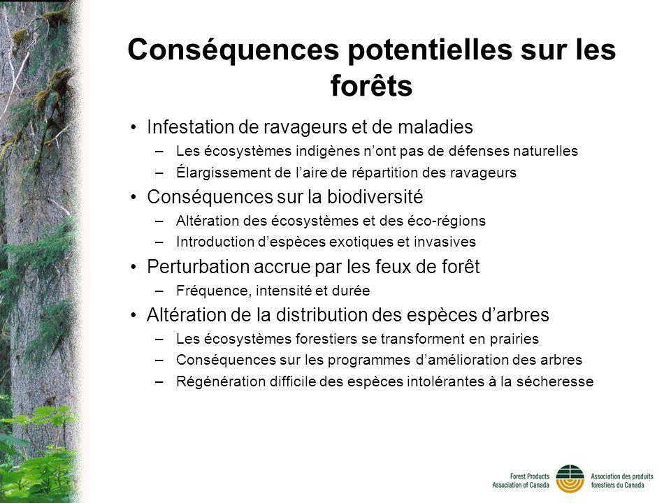 Conséquences potentielles sur les forêts Infestation de ravageurs et de maladies –Les écosystèmes indigènes nont pas de défenses naturelles –Élargissement de laire de répartition des ravageurs Conséquences sur la biodiversité –Altération des écosystèmes et des éco-régions –Introduction despèces exotiques et invasives Perturbation accrue par les feux de forêt –Fréquence, intensité et durée Altération de la distribution des espèces darbres –Les écosystèmes forestiers se transforment en prairies –Conséquences sur les programmes damélioration des arbres –Régénération difficile des espèces intolérantes à la sécheresse