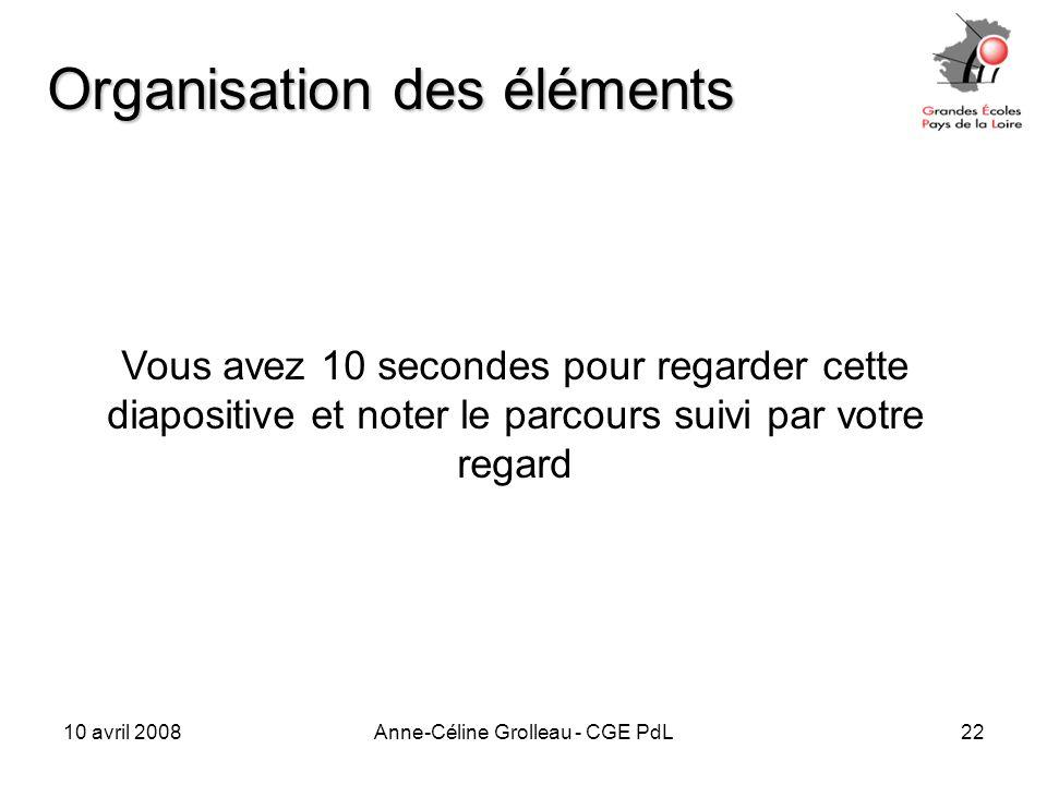 10 avril 2008Anne-Céline Grolleau - CGE PdL23 Angle mort 23 4 15 Parcours-type du regard