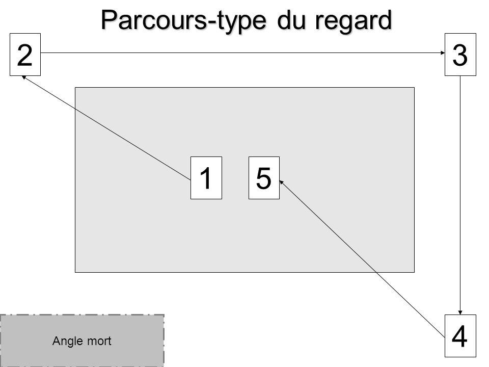 10 avril 2008Anne-Céline Grolleau - CGE PdL24 Oubliez les points .