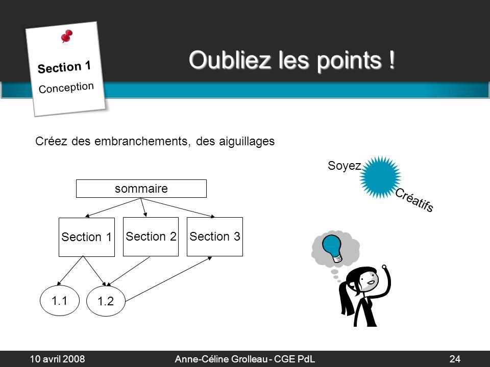 10 avril 2008Anne-Céline Grolleau - CGE PdL25 Pourquoi accompagner le discours dun visuel .