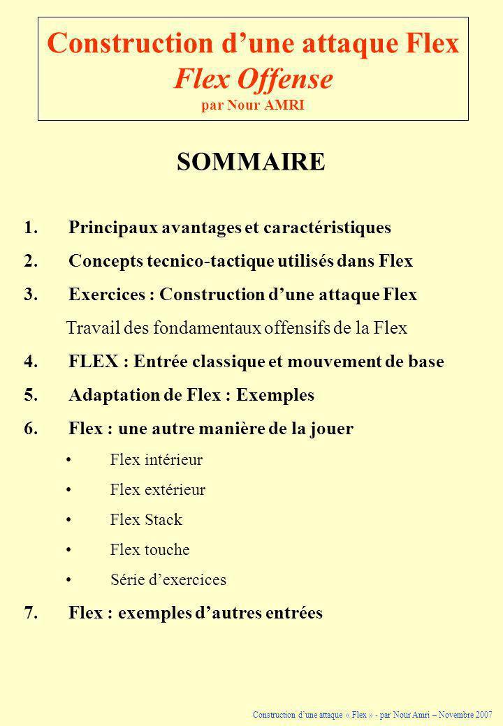 Construction dune attaque Flex Flex Offense par Nour AMRI 1.Principaux avantages et caractéristiques 2.Concepts tecnico-tactique utilisés dans Flex 3.